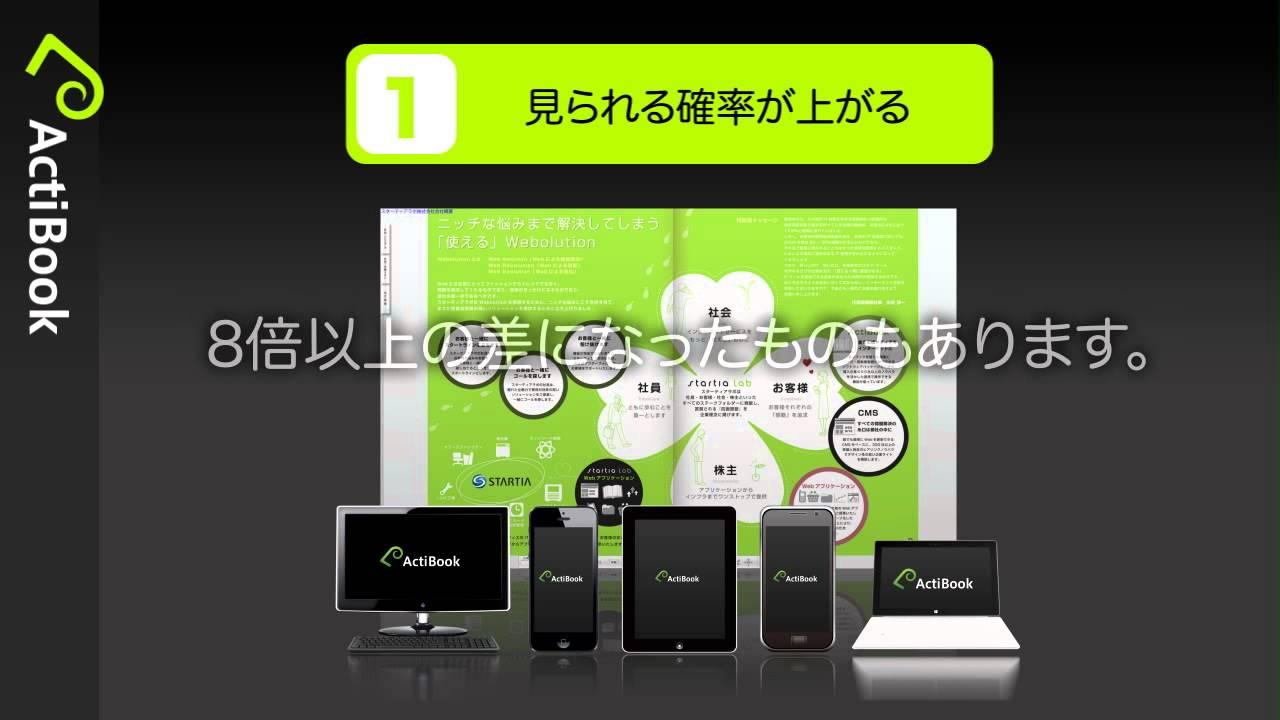 電子ブック作成ソフトActiBookプロモーション動画 #ピコ太郎 #PPAP #followme