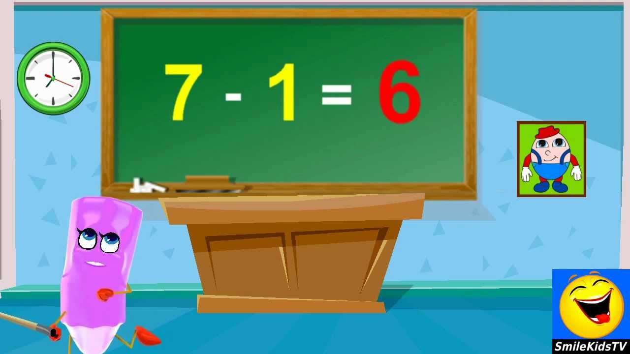 Subtraction | 1 Minus Table Twice | Home School Tutorial Online Math #人気商品 #Trend followme
