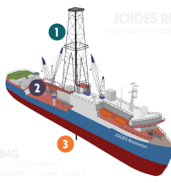 about the ship joides resolution science in search of earth s secrets about the ship master tech marine outboard motor wiring diagram  [ 1920 x 1080 Pixel ]