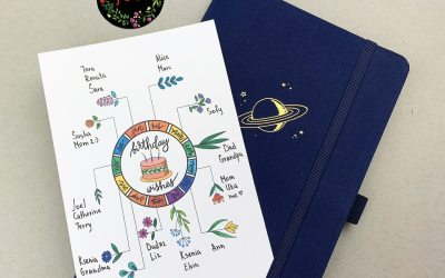 FREE PRINTABLE – BIRTHDAY TRACKER