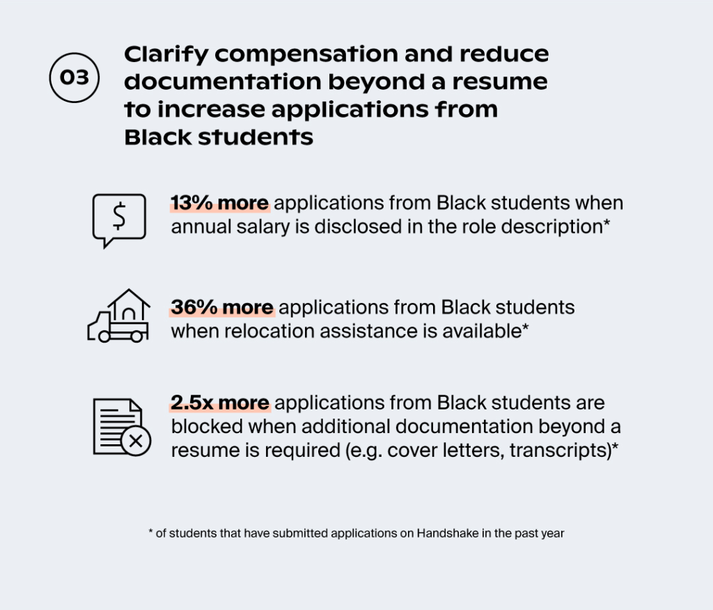 Clarify compensation and reduce documentation beyond a resume to increase applications from Black students.