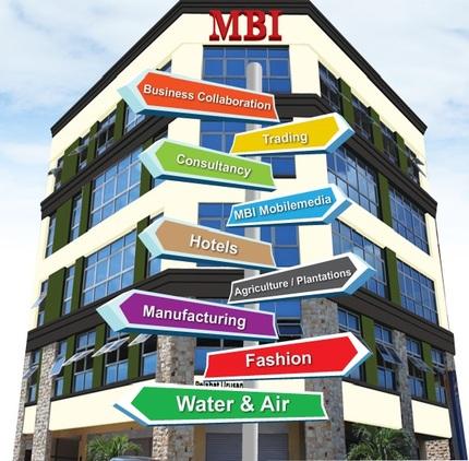 MBI集團介紹 - 如何購買WCG