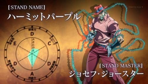 ジョジョ アニメ 第三部 第31話 スタンドチャート ハーミットパープル