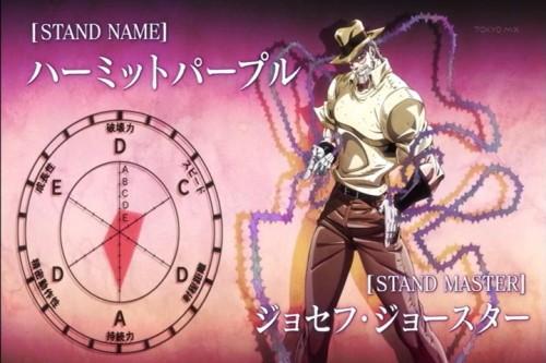 ジョジョ アニメ 第三部 第3話 ハーミットパープル