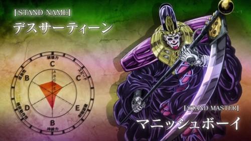 ジョジョ アニメ 第三部 第20話 スタンドチャート デスサーティーン