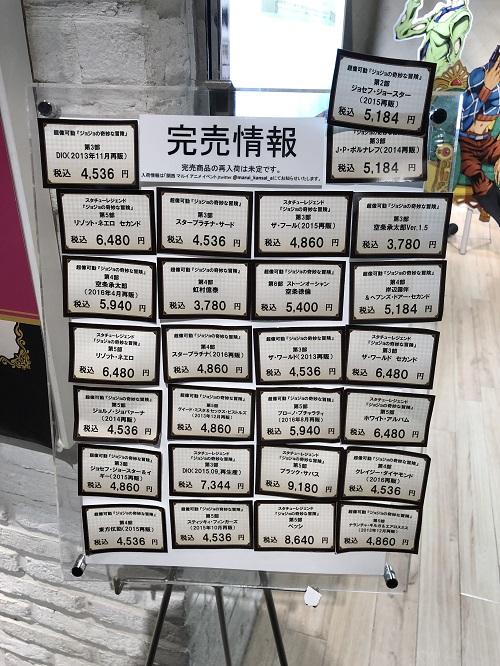 マルイ ジョジョフィギュア展 完売情報