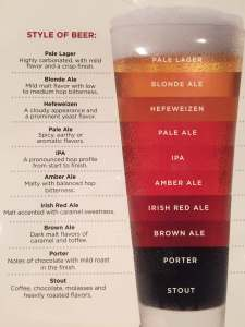 style of best craft beers in pennsylvania
