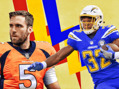 the top underdogs in the afc & nfc west heading into the 2019 nfl season, presented by Joker Mag, the home of the underdog