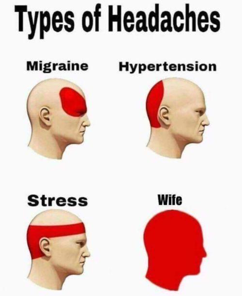 Highest Types of Headache