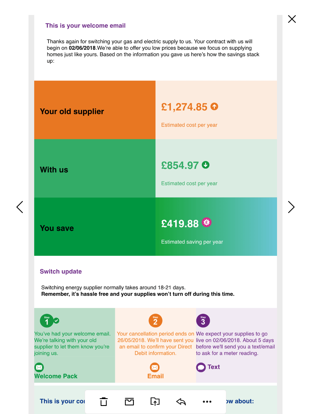 I'm grinning from ear to ear about my savings in one week. It really isn't hard once you know a few tricks and adapt your lifestyle to one where you look for ways to save money. Do not pay more for bills than you have to. Read on to see what else we did this week to save over £1000.