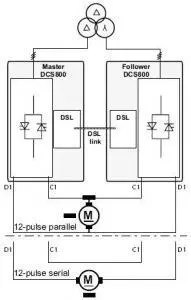 abb-dcs800-typical-12-pulse-parallel-serial-sequential