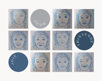 Travail sur les émotions du visage