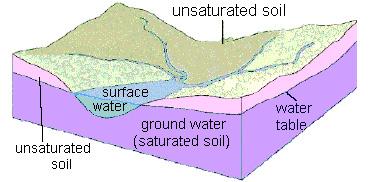 Distribución de Agua en el Planeta.jpg