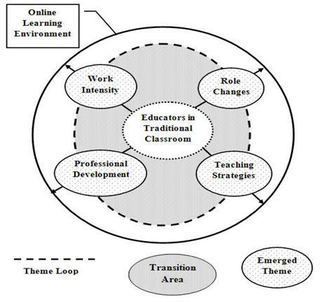 Qualitative case study methodology in nursing research an