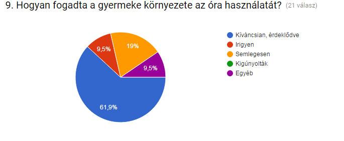 kerodiv_ertekeles_grafikon-kornyezet