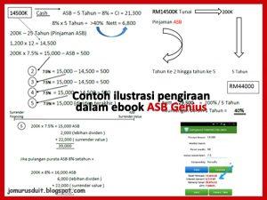 combo ASB genius himpunan teknik loan ASB