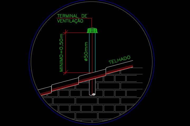 Detalhamento de terminal de ventilação conforme norma NBR 8160