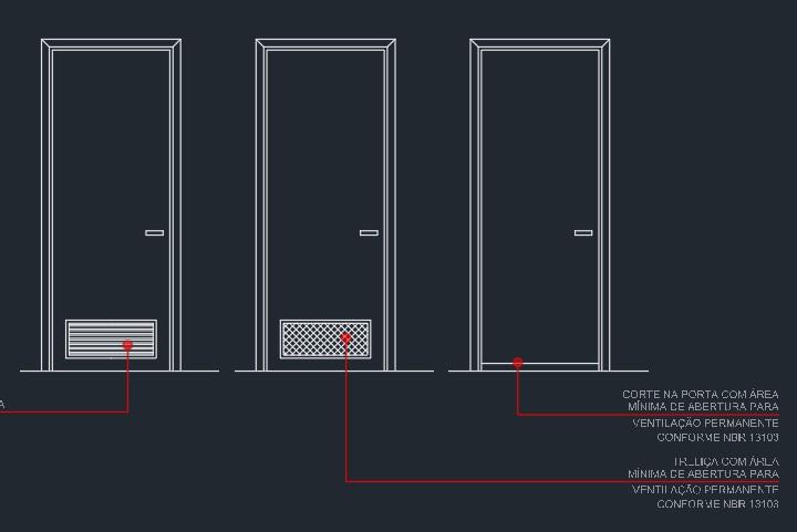 ventilação inferior de gás nas portas