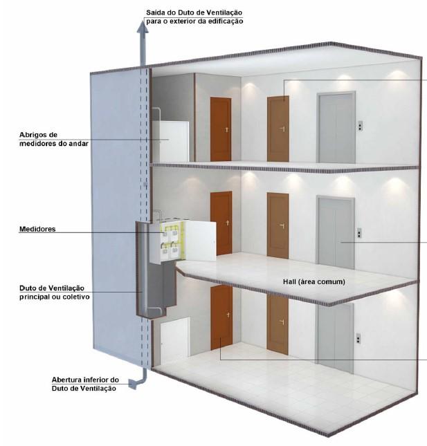ilustração medidor de gás