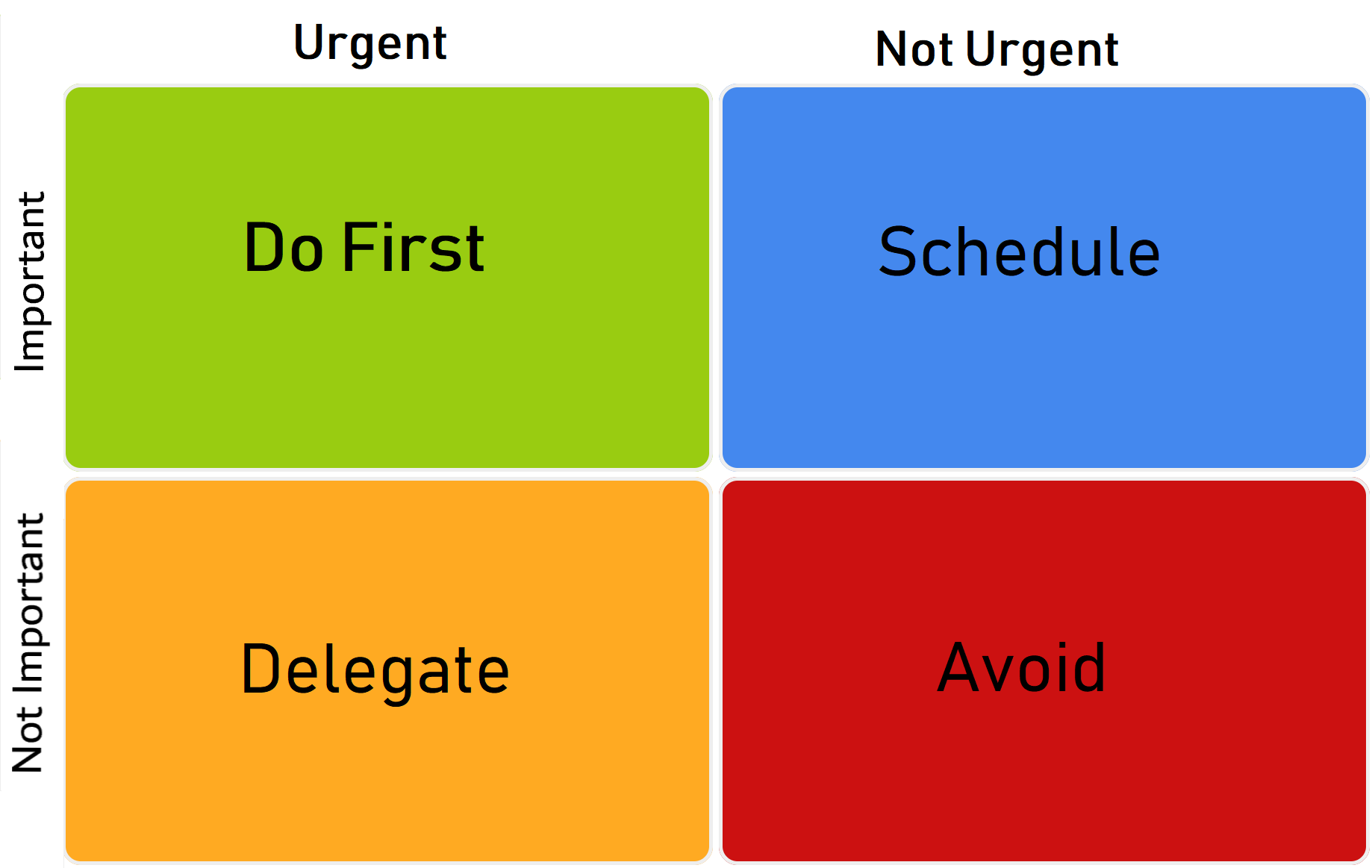 You Should Be Using The Eisenhower Matrix To Make