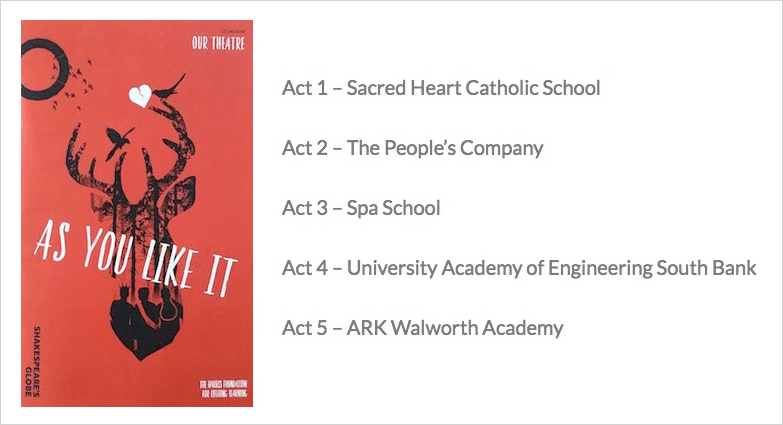 Our Theatre As You Like It programme cover and running order: Act 1 – Sacred Heart Catholic School Act 2 – The People's Company Act 3 – Spa School Act 4 – University Academy of Engineering South Bank Act 5 – ARK Walworth Academy