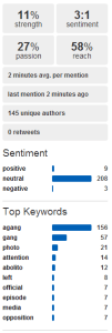 agang sentiment analysis