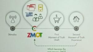 Google - Zero Moment of Truth