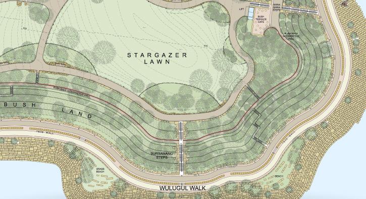 Vectorworks Landmark Graphics & Presentation