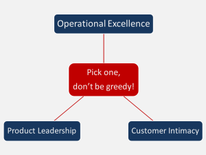 Customer Intimacy, Product Leadership or Operational Excellence – Pick one and don't be greedy!