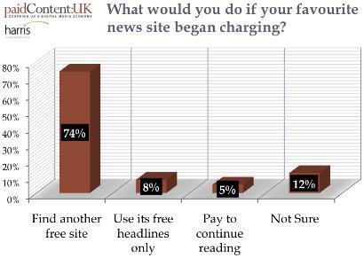 paid-content-survey-21-sep