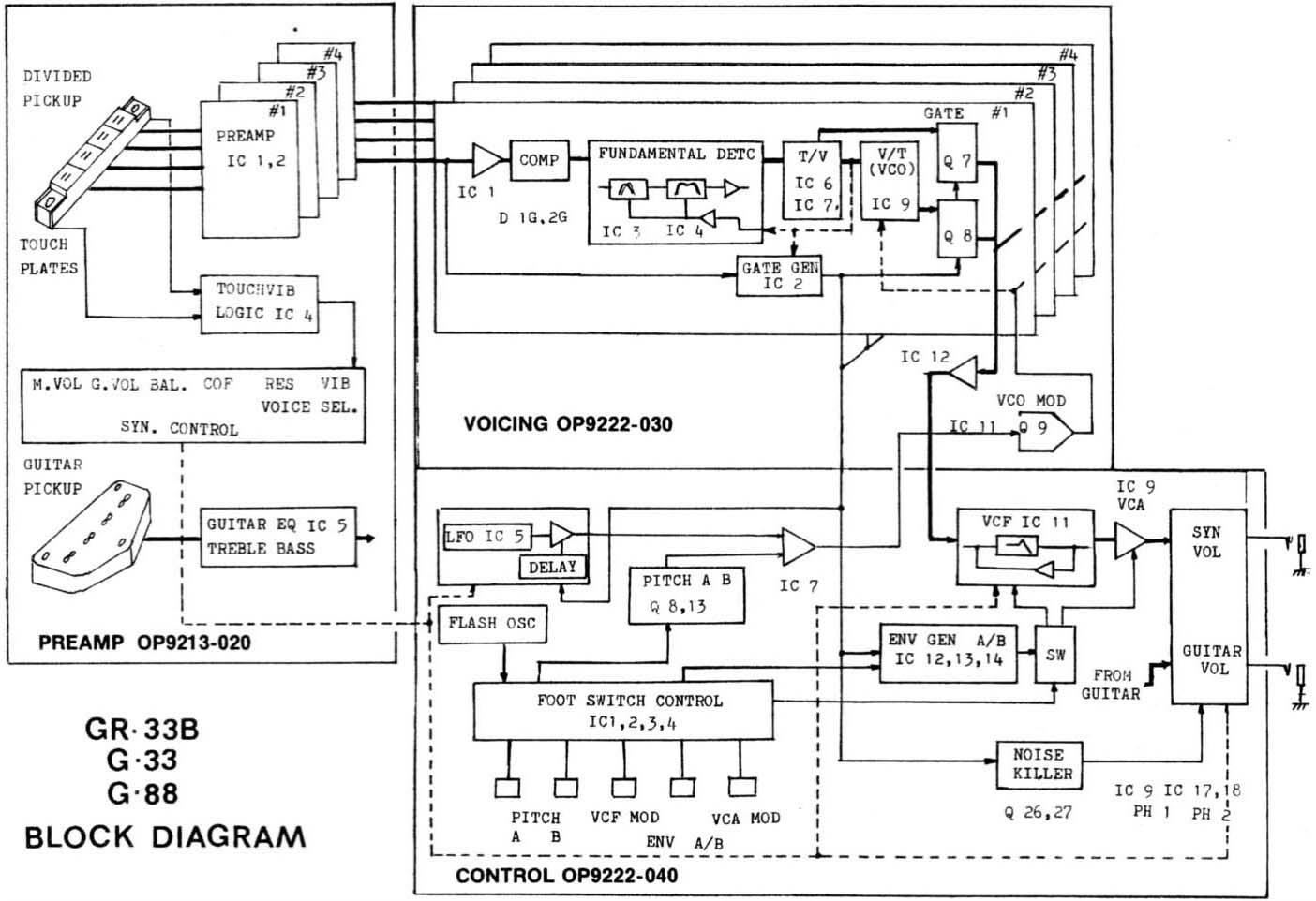 Roland GR-33B Vintage Analog Bass Synthesizer