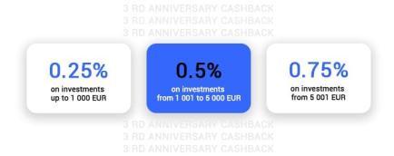 #cashback #reinvest24 #realestatecrowdfunding