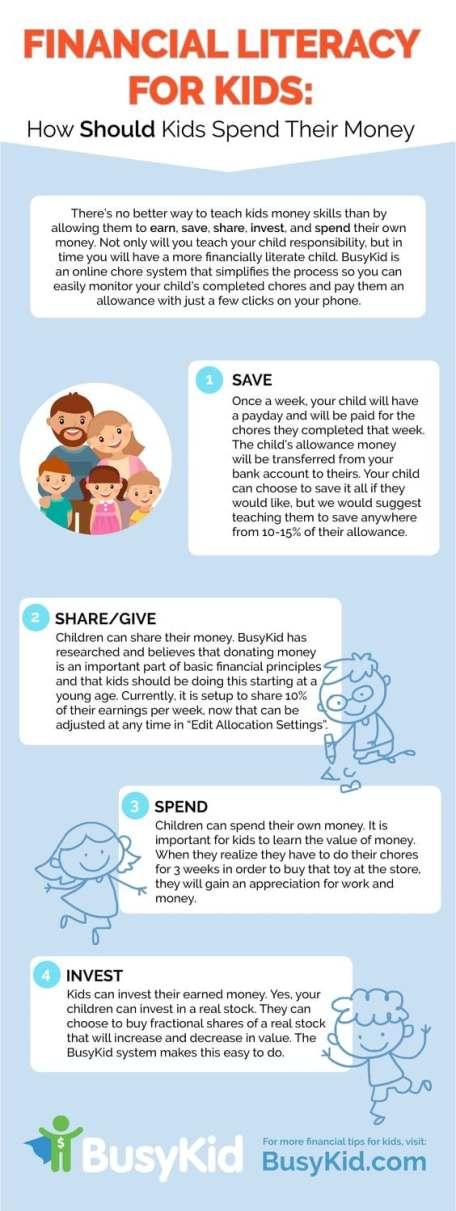 financial literacy for kids guide #financialliteracy #kidsfinance