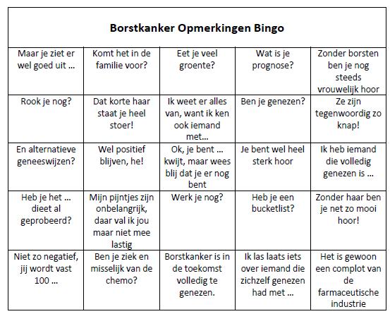 Borstkanker-bingo