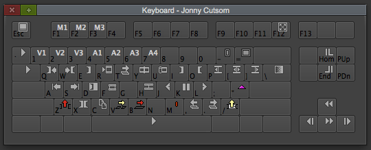Custom Keyboard Layout