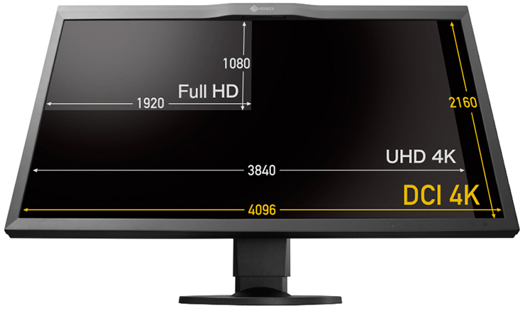 4K video editing screens