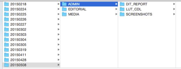 DIT Folder structure