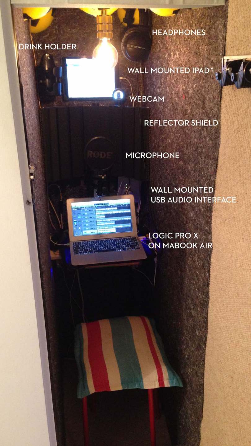 Voice over equipment for a micro home studio