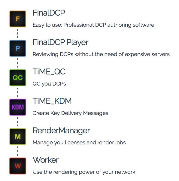 dcp creation tools