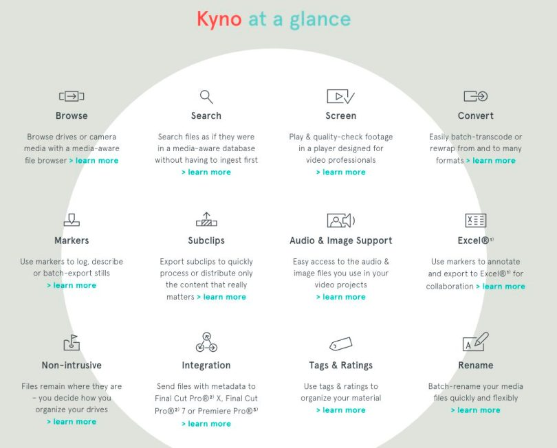 kyno features and pricing