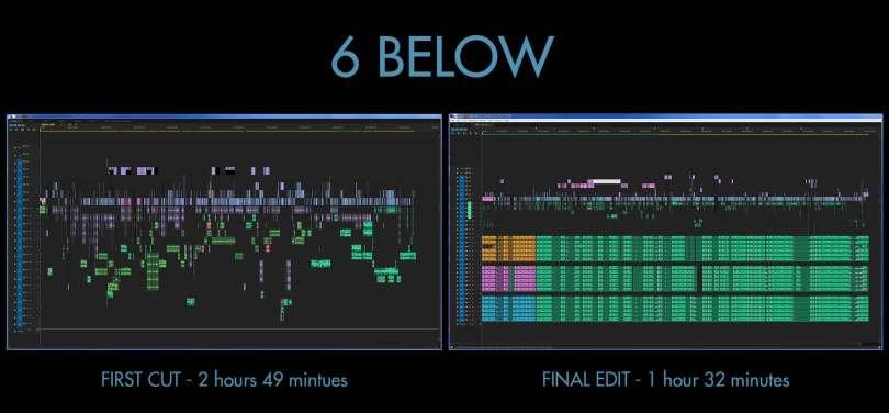 6K film editing timelines