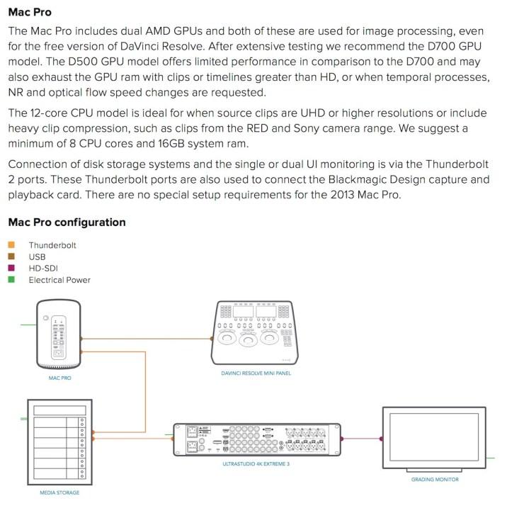 Mac Pro 2013 set up with Resolve