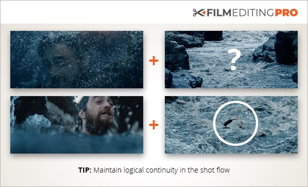 Film Editing Pro free training