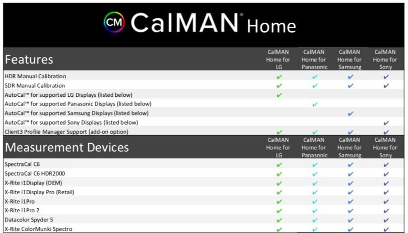 CalMAN Home OLED calibration