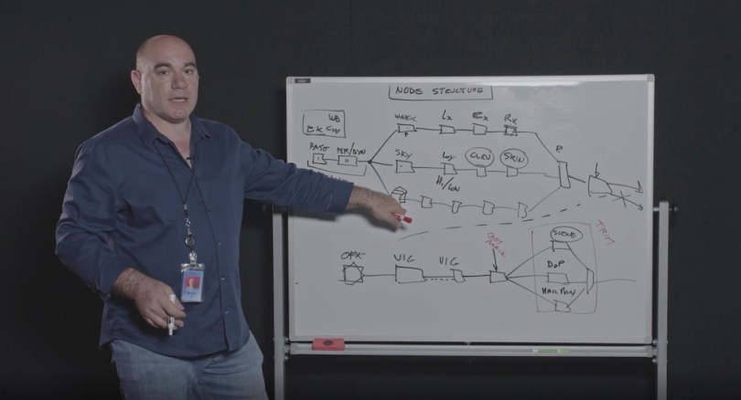Walter Volpatto colorist explains fixed node tree