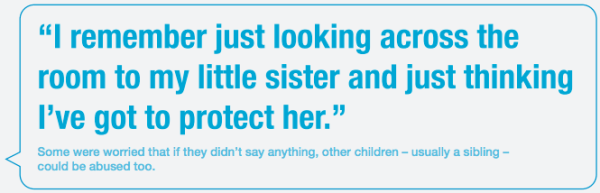 Graphic courtesy ©NSPCC/No One Noticed, No One Heard