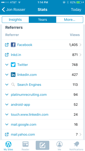 blog-views-where-they-came-from