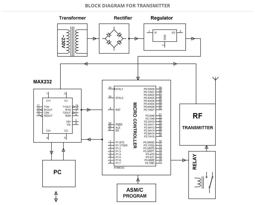 medium resolution of communication system
