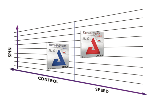 JOOLAUSA_Dynaryz-Spin-Speed