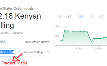 Olymp Traders in Kenya
